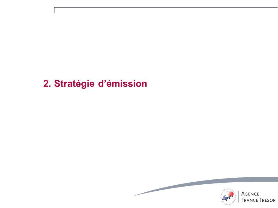 2. Stratégie démission
