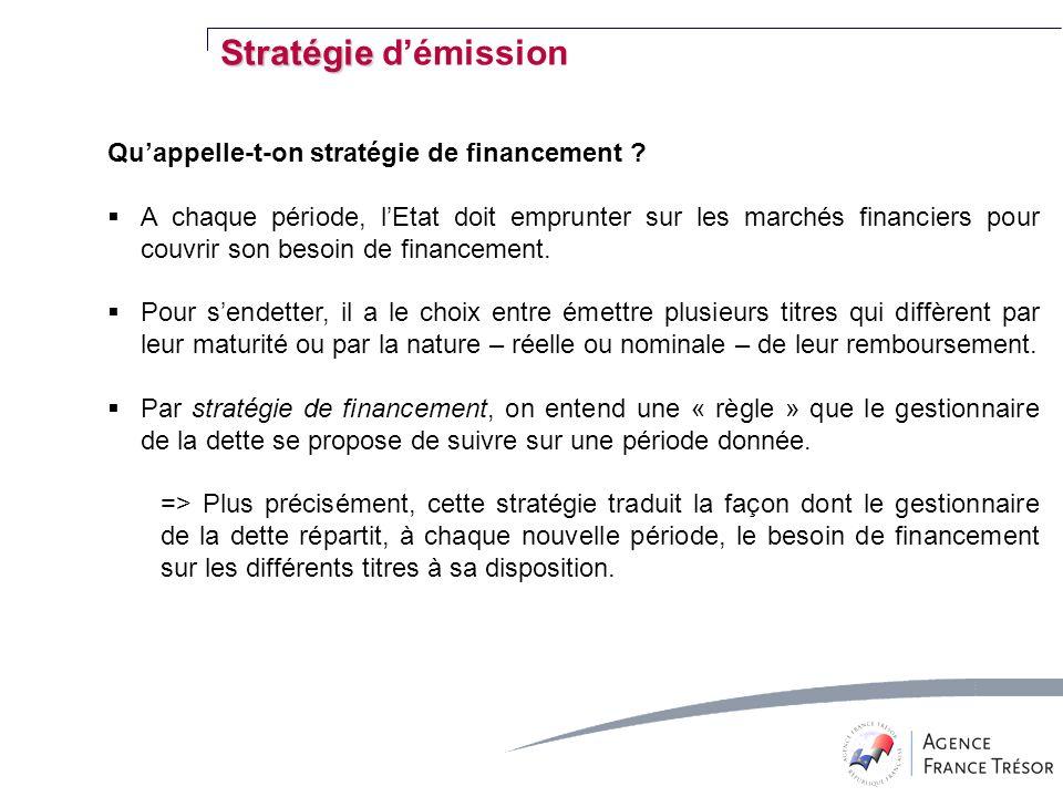 Quappelle-t-on stratégie de financement .