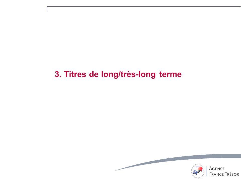3. Titres de long/très-long terme