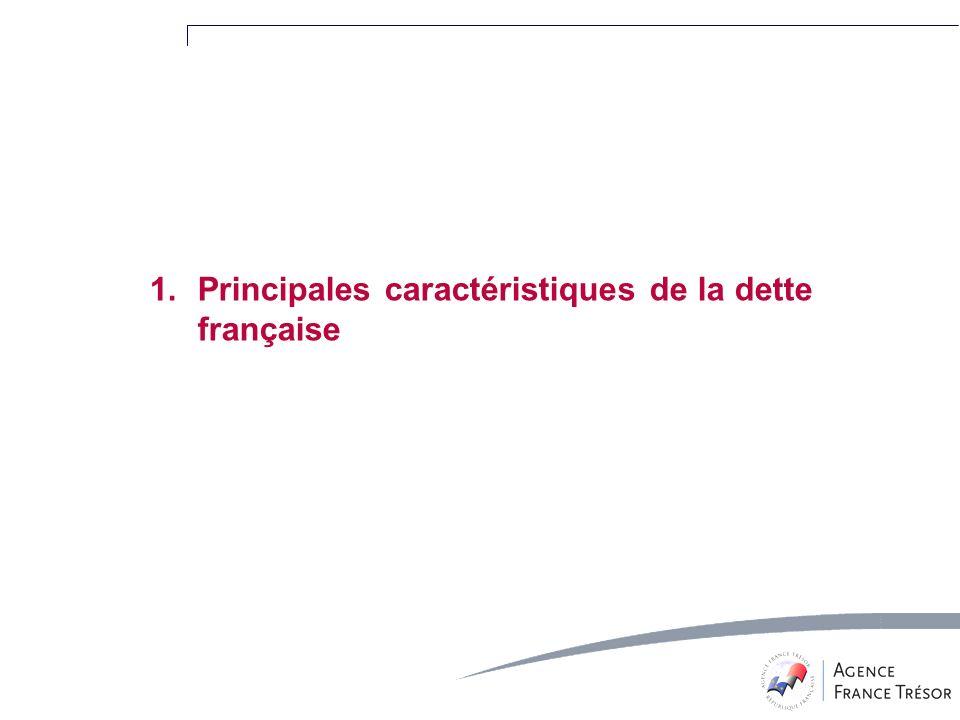 1.Principales caractéristiques de la dette française