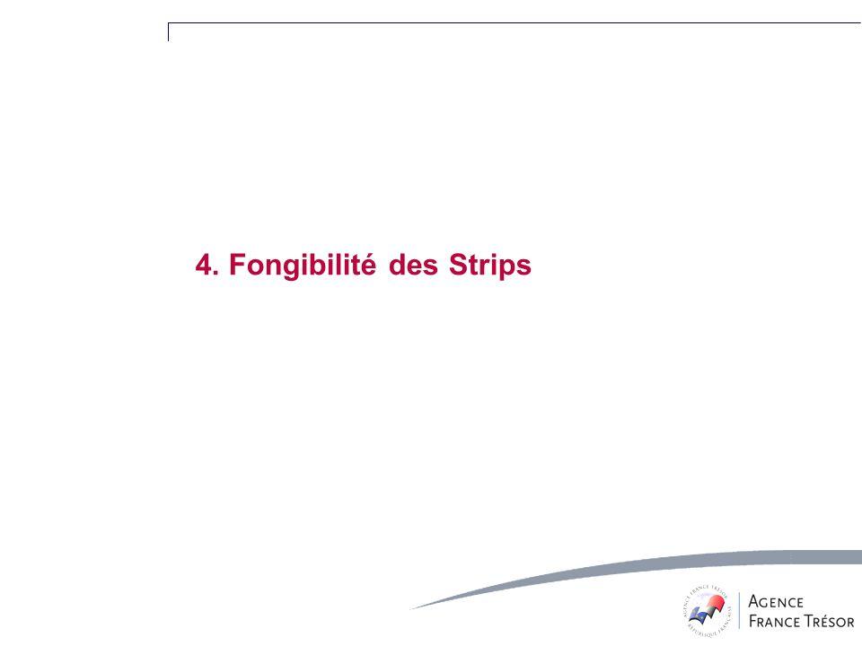 4. Fongibilité des Strips