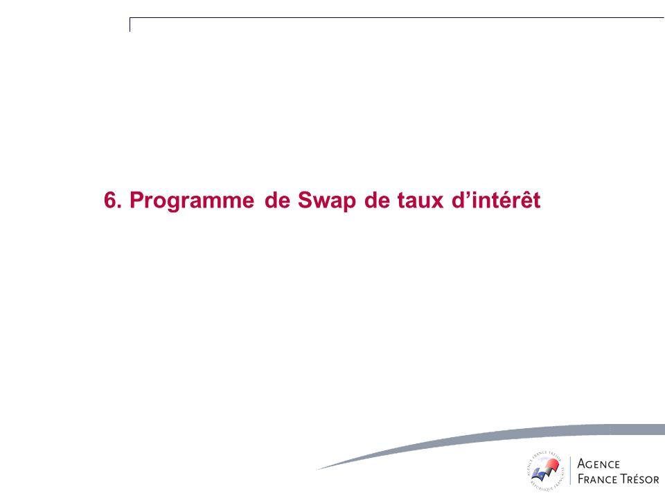 6. Programme de Swap de taux dintérêt