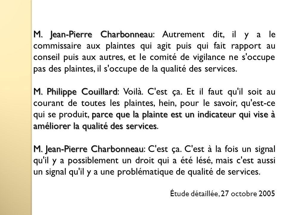 M.Jean-Pierre Charbonneau M.