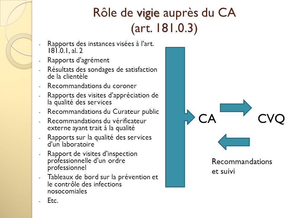 vigie Rôle de vigie auprès du CA (art.181.0.3) - Rapports des instances visées à lart.