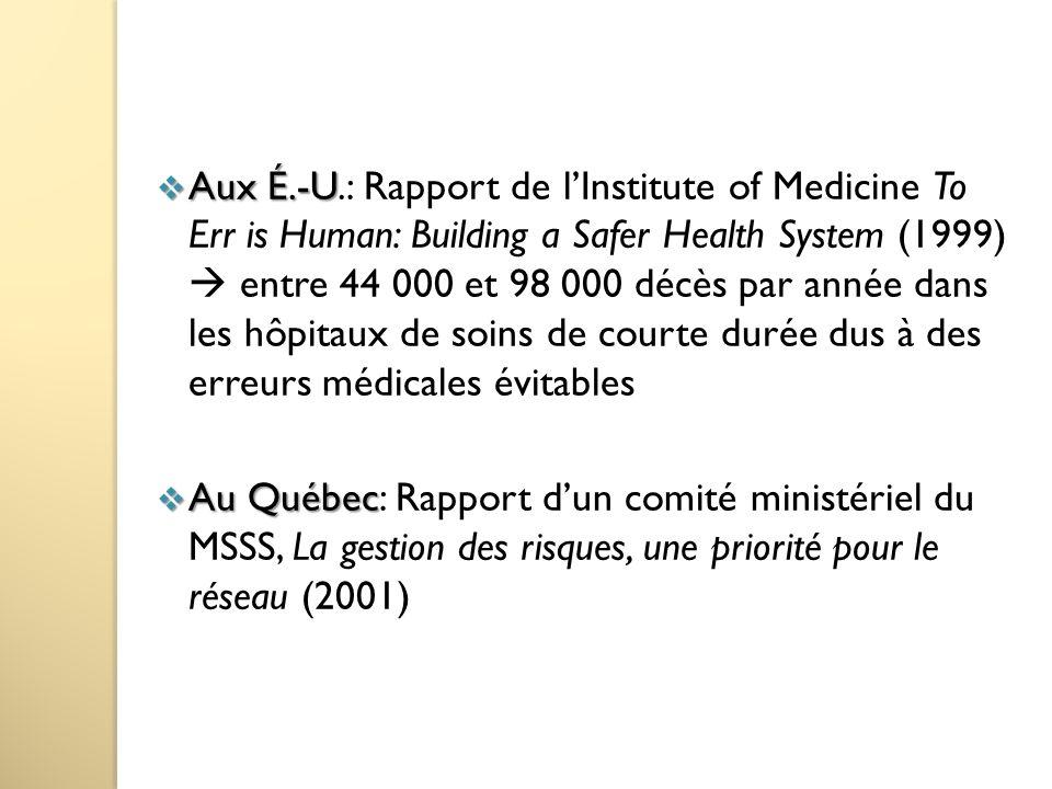 Aux É.-U Aux É.-U.: Rapport de lInstitute of Medicine To Err is Human: Building a Safer Health System (1999) entre 44 000 et 98 000 décès par année dans les hôpitaux de soins de courte durée dus à des erreurs médicales évitables Au Québec Au Québec: Rapport dun comité ministériel du MSSS, La gestion des risques, une priorité pour le réseau (2001)