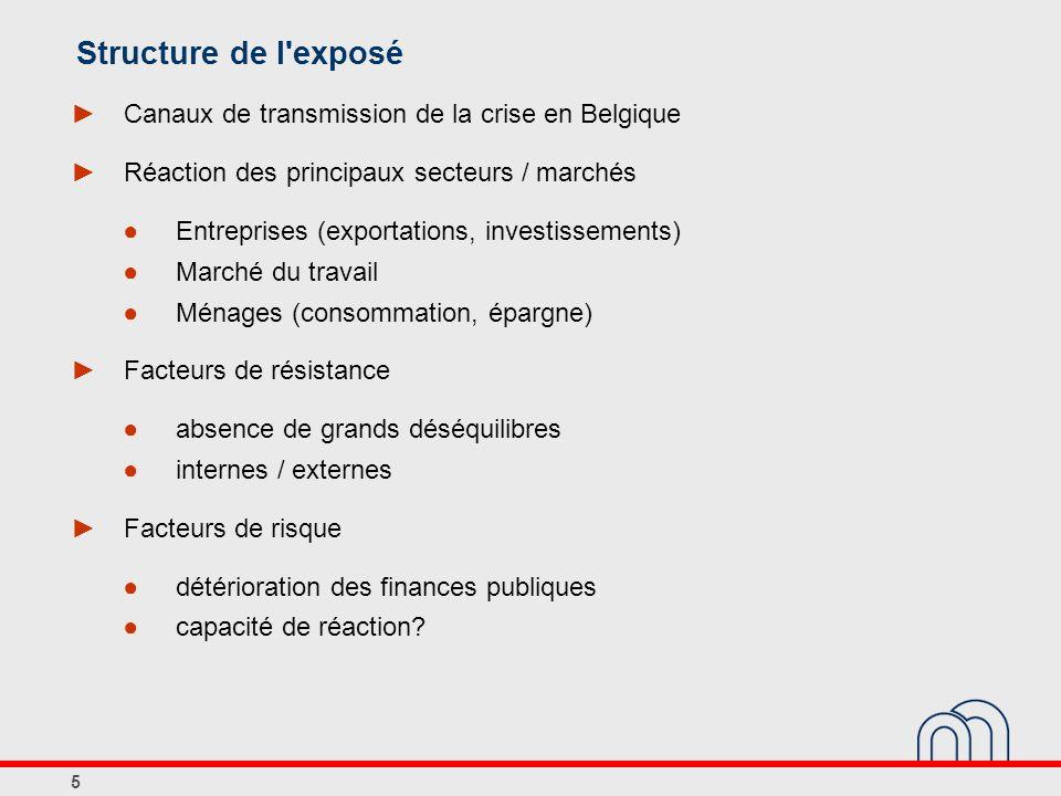5 Structure de l'exposé Canaux de transmission de la crise en Belgique Réaction des principaux secteurs / marchés Entreprises (exportations, investiss