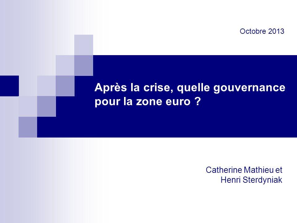 12 Les séquelles de la crise Perte de production Taux de chômage Solde publicDette au sens de Maastricht 2012Mi-2013201220072012 Etats-Unis -8,5 7,4 -8,9 62,5 108 Japon -9,4 3,8 -9,9188 237,5 Royaume-Uni-11,9 7,7 -6,3 44,5 90 Zone euro-11,112,1 -3,7 66,5 93 Allemagne -4,0 5,3 0,2 65 82 France -8,611,0 -4,8 64 90 Italie-12,712,0 -3,0 103,5 127 Espagne-16,126,3-10,6 36 84 Pays-Bas-10,7 7,0 -4,1 45 71 Belgique -7,7 8,0 -3,9 84 100 Autriche -6,9 4,8 -2,5 59 73 Grèce-32,227,6-10,0107 157 Finlande-14,9 7,9 -1,9 35 53 Portugal-14,916,5 -6,4 68 124 Irlande-18,813,8-7,6 25 118 En % du PIB, sauf taux de chômage, en %