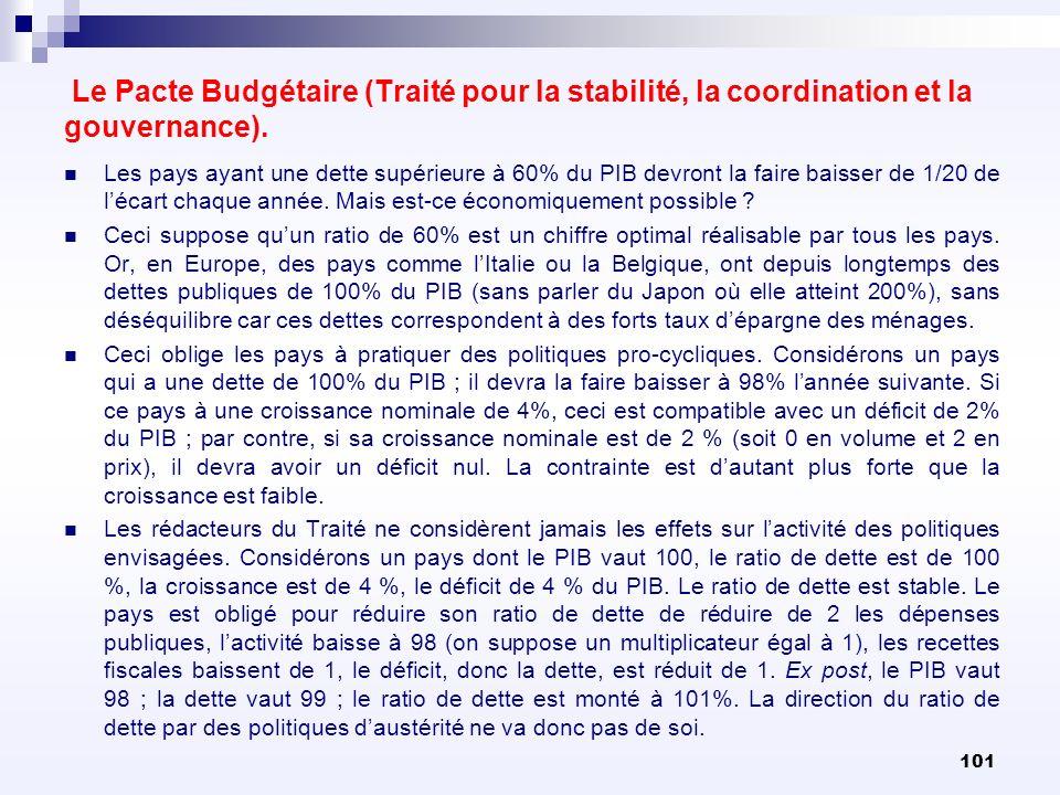 101 Le Pacte Budgétaire (Traité pour la stabilité, la coordination et la gouvernance). Les pays ayant une dette supérieure à 60% du PIB devront la fai