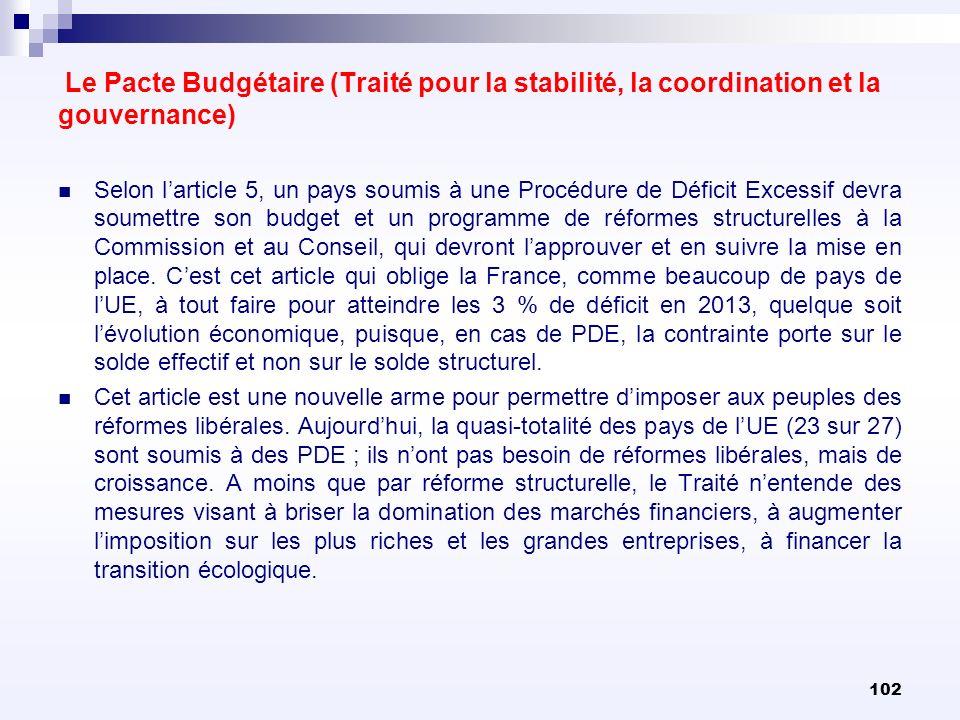 102 Le Pacte Budgétaire (Traité pour la stabilité, la coordination et la gouvernance) Selon larticle 5, un pays soumis à une Procédure de Déficit Exce
