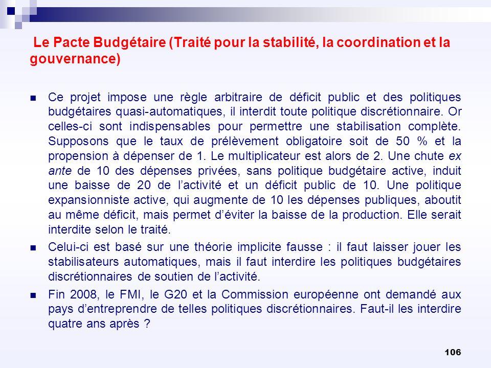 106 Le Pacte Budgétaire (Traité pour la stabilité, la coordination et la gouvernance) Ce projet impose une règle arbitraire de déficit public et des p