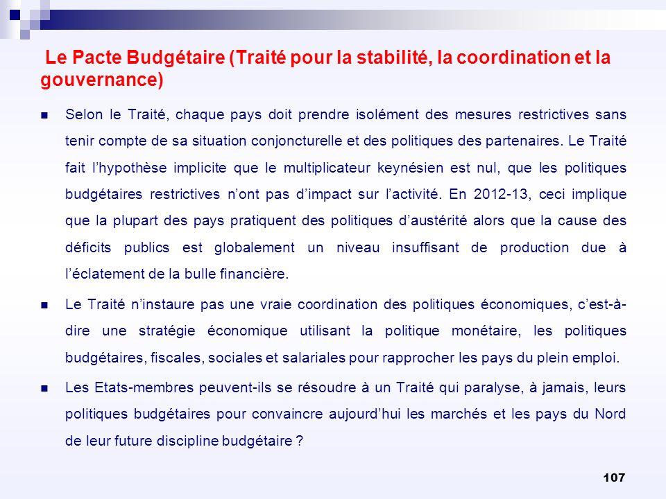 107 Le Pacte Budgétaire (Traité pour la stabilité, la coordination et la gouvernance) Selon le Traité, chaque pays doit prendre isolément des mesures