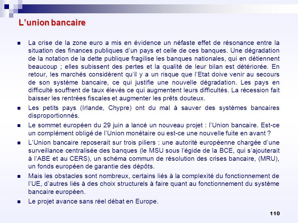 110 Lunion bancaire Lunion bancaire La crise de la zone euro a mis en évidence un néfaste effet de résonance entre la situation des finances publiques