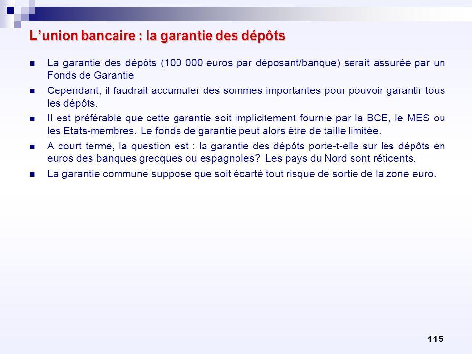115 Lunion bancaire : la garantie des dépôts La garantie des dépôts (100 000 euros par déposant/banque) serait assurée par un Fonds de Garantie Cepend