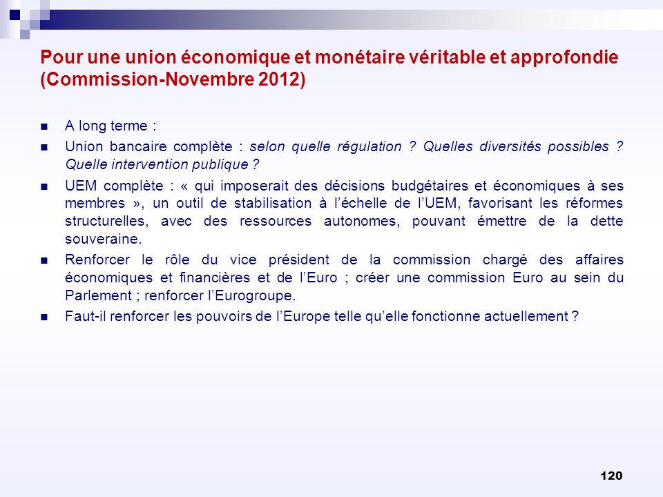 Pour une union économique et monétaire véritable et approfondie (Commission-Novembre 2012) A long terme : Union bancaire complète : selon quelle régul