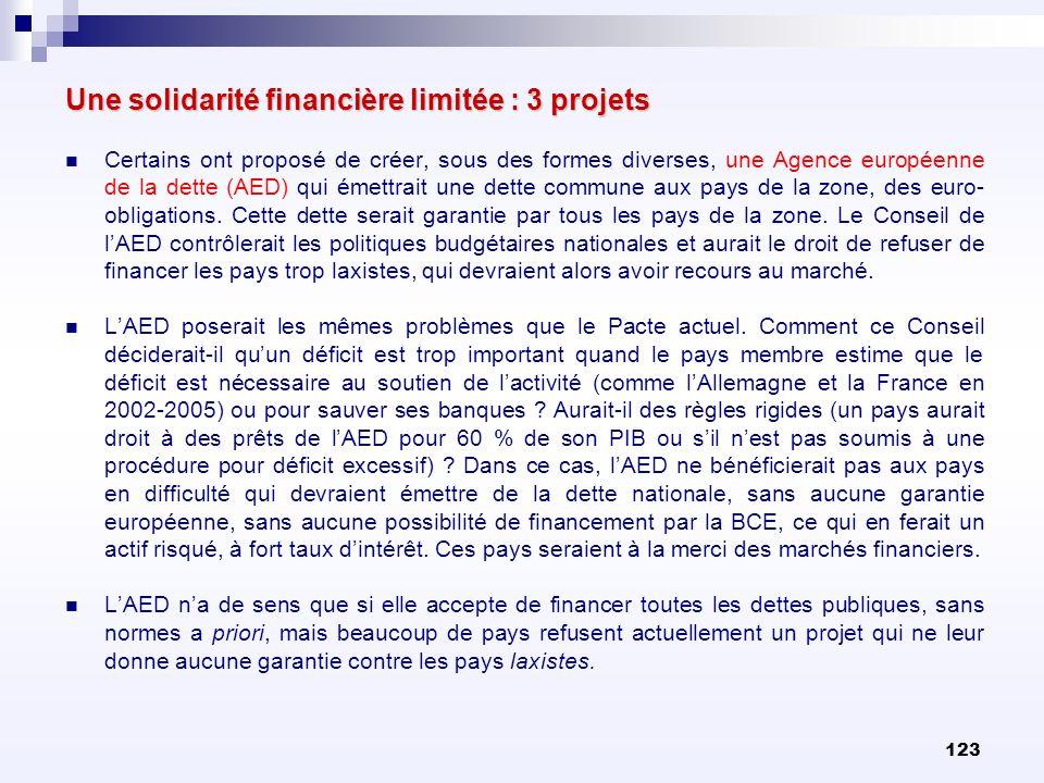 123 Une solidarité financière limitée : 3 projets Certains ont proposé de créer, sous des formes diverses, une Agence européenne de la dette (AED) qui