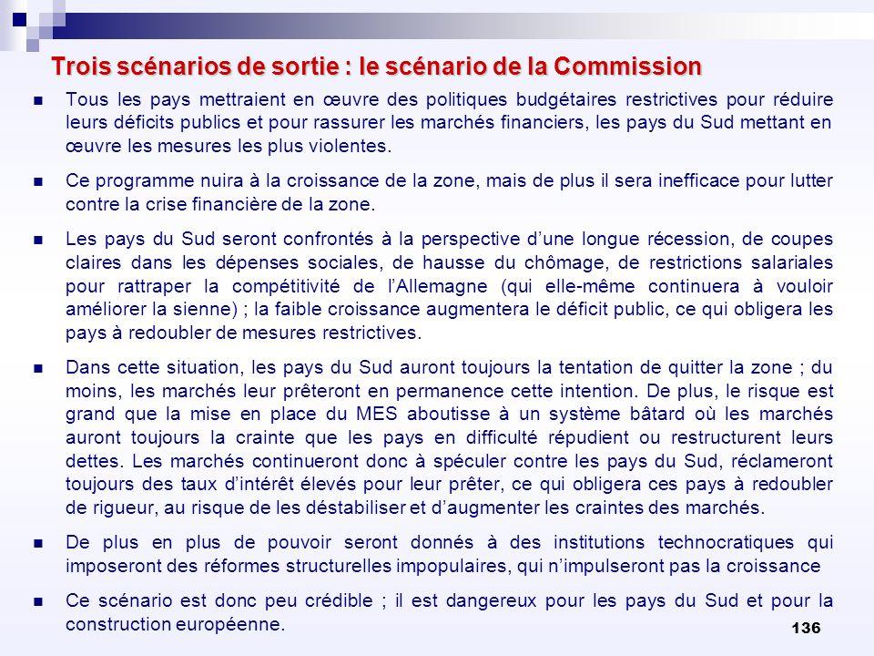 136 Trois scénarios de sortie : le scénario de la Commission Tous les pays mettraient en œuvre des politiques budgétaires restrictives pour réduire le
