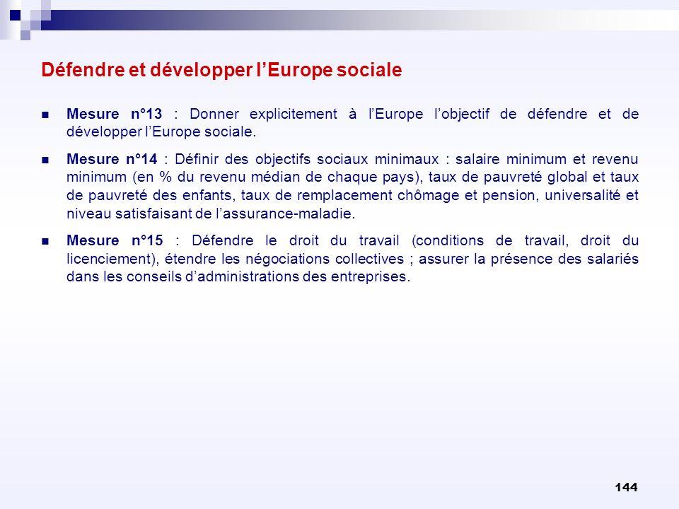 144 Mesure n°13 : Donner explicitement à lEurope lobjectif de défendre et de développer lEurope sociale. Mesure n°14 : Définir des objectifs sociaux m