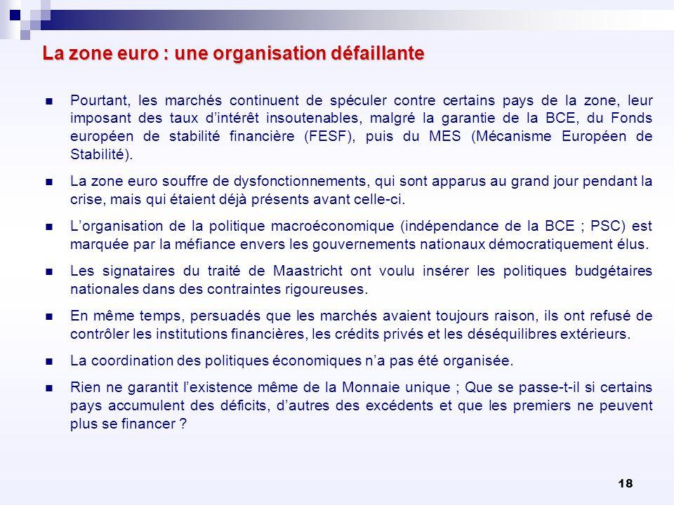 18 La zone euro : une organisation défaillante Pourtant, les marchés continuent de spéculer contre certains pays de la zone, leur imposant des taux di