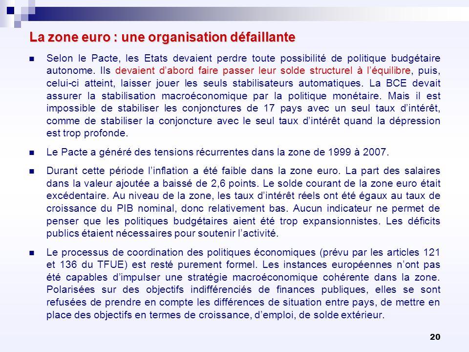 20 La zone euro : une organisation défaillante Selon le Pacte, les Etats devaient perdre toute possibilité de politique budgétaire autonome. Ils devai