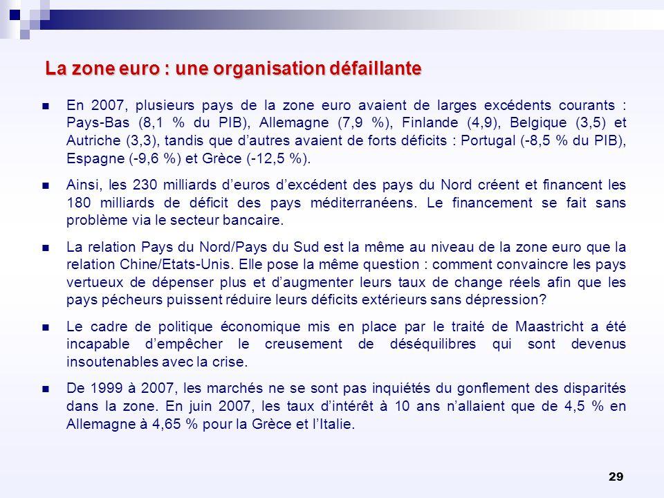29 La zone euro : une organisation défaillante La zone euro : une organisation défaillante En 2007, plusieurs pays de la zone euro avaient de larges e