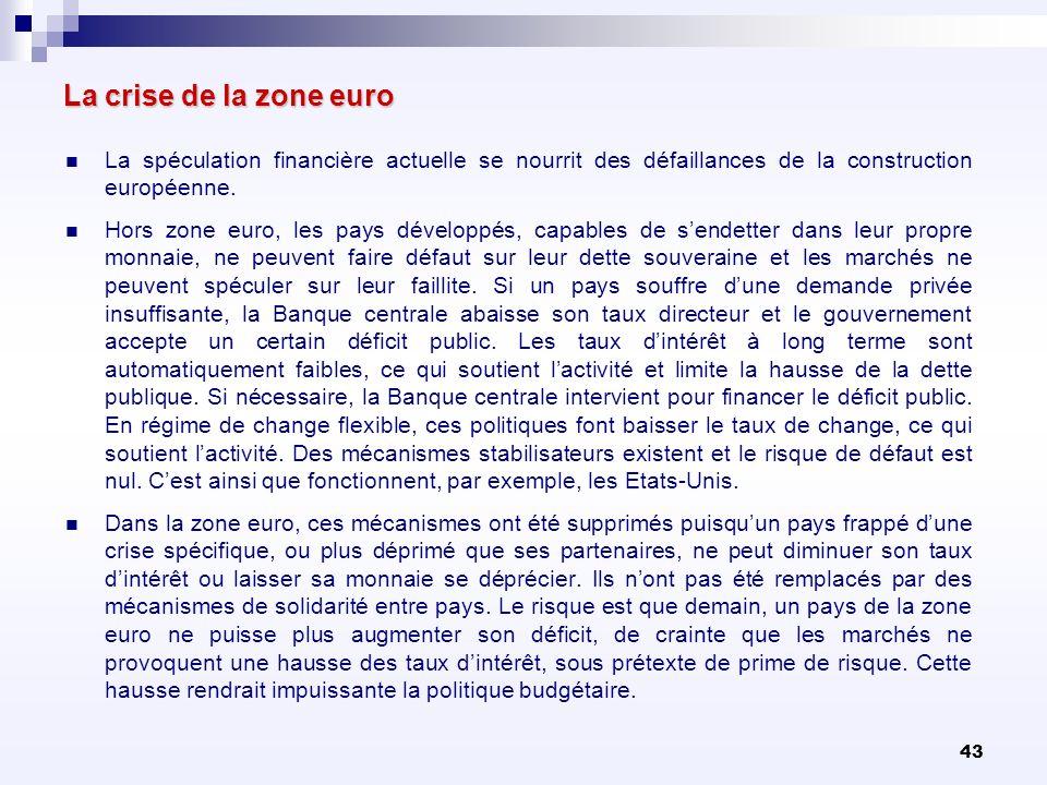 43 La crise de la zone euro La spéculation financière actuelle se nourrit des défaillances de la construction européenne. Hors zone euro, les pays dév