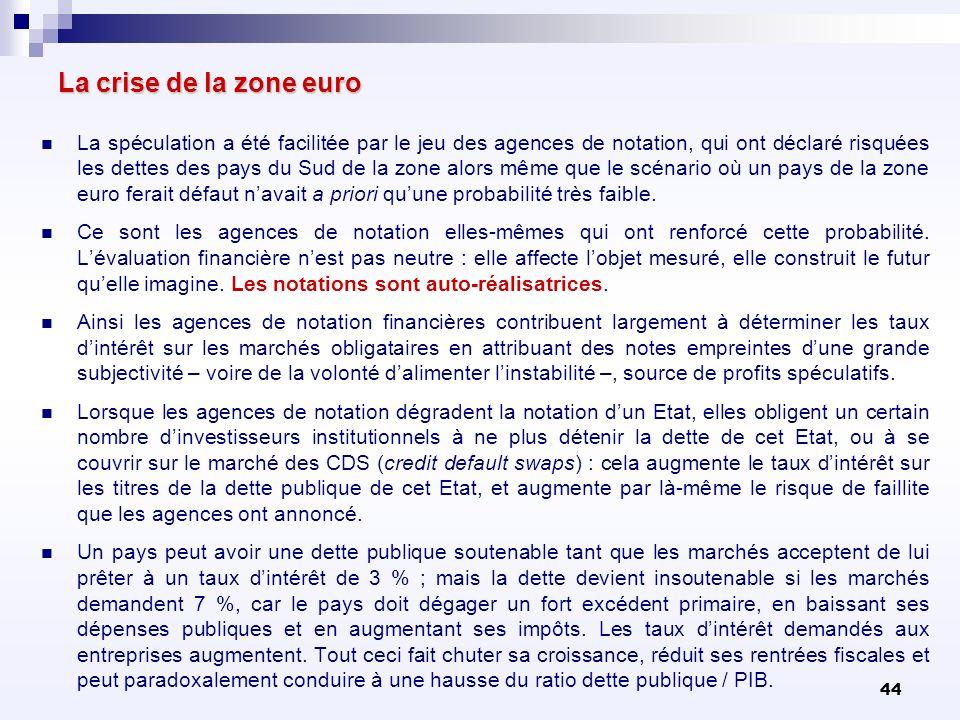 44 La crise de la zone euro La spéculation a été facilitée par le jeu des agences de notation, qui ont déclaré risquées les dettes des pays du Sud de