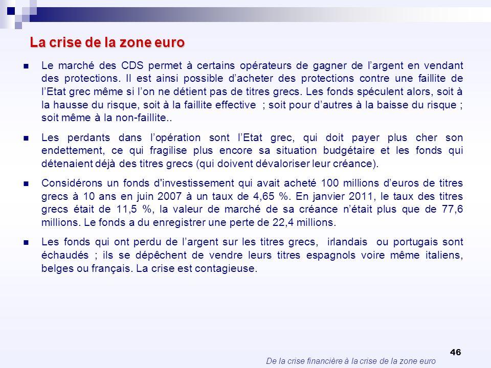 De la crise financière à la crise de la zone euro 46 La crise de la zone euro Le marché des CDS permet à certains opérateurs de gagner de largent en v