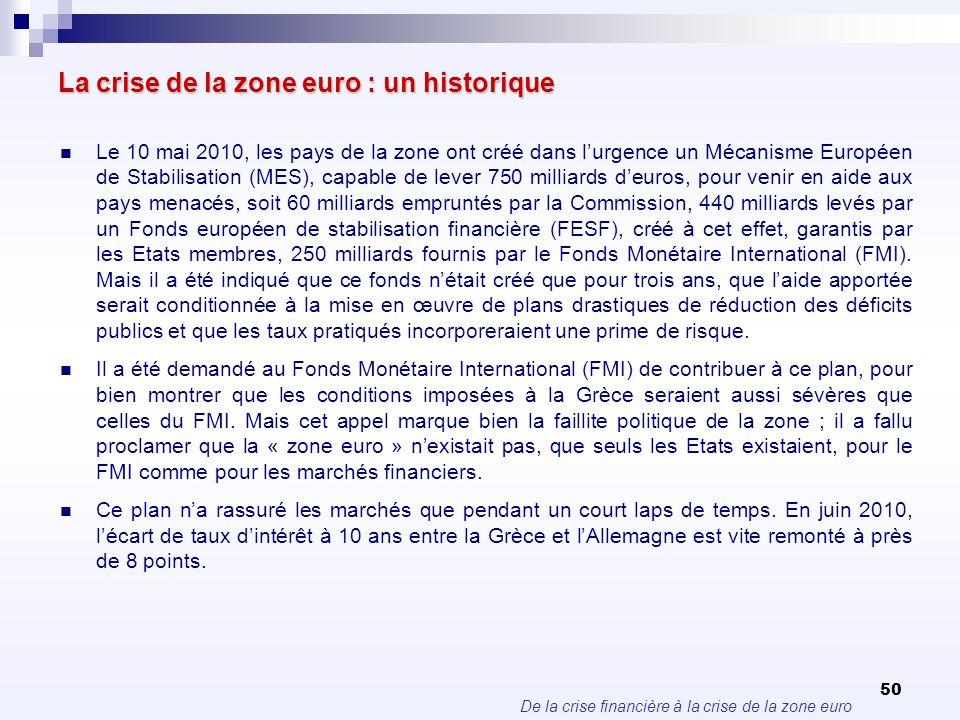 De la crise financière à la crise de la zone euro 50 La crise de la zone euro : un historique Le 10 mai 2010, les pays de la zone ont créé dans lurgen