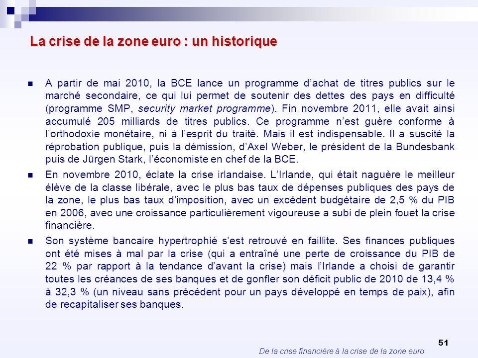 De la crise financière à la crise de la zone euro 51 La crise de la zone euro : un historique A partir de mai 2010, la BCE lance un programme dachat d