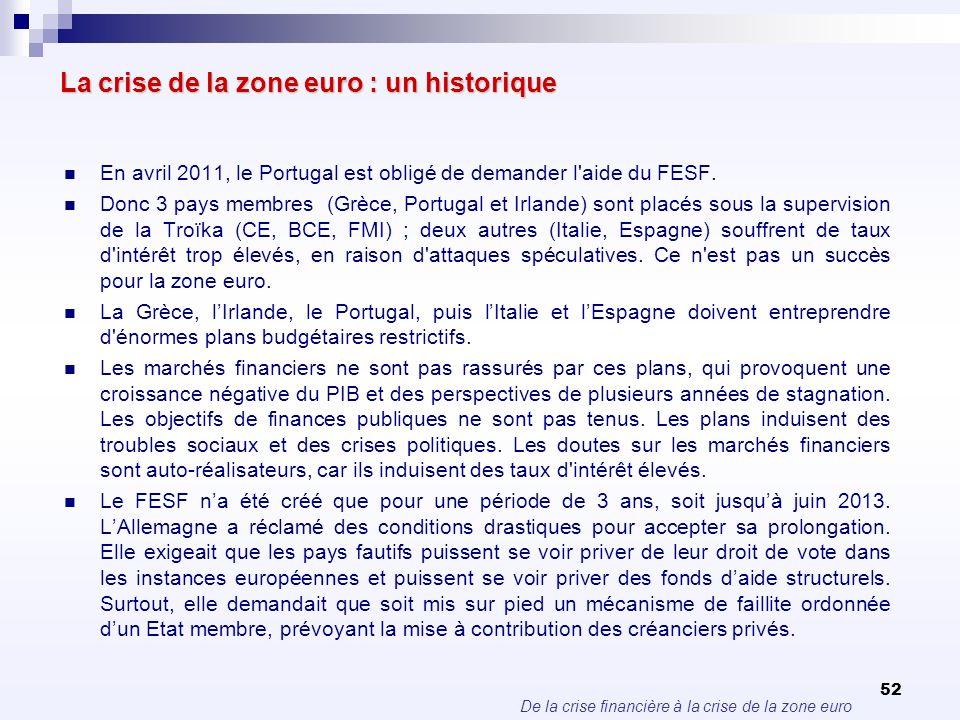 De la crise financière à la crise de la zone euro 52 La crise de la zone euro : un historique En avril 2011, le Portugal est obligé de demander l'aide