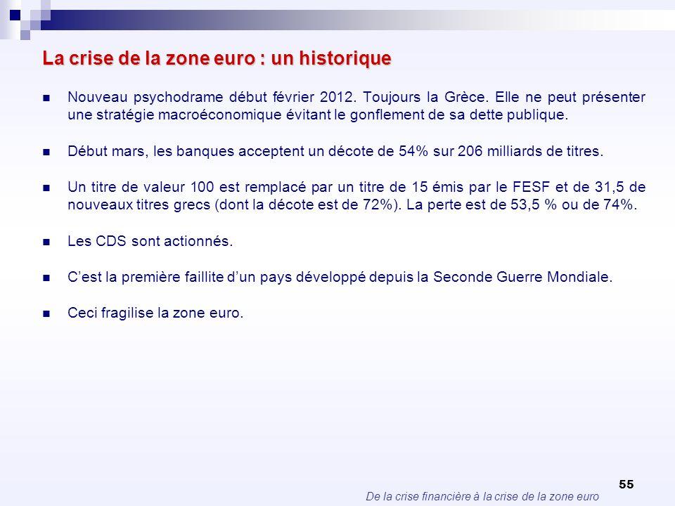 De la crise financière à la crise de la zone euro 55 La crise de la zone euro : un historique Nouveau psychodrame début février 2012. Toujours la Grèc