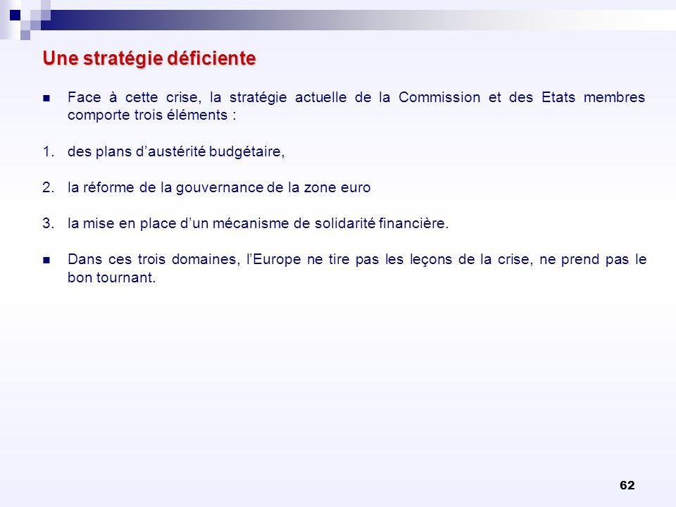 62 Une stratégie déficiente Face à cette crise, la stratégie actuelle de la Commission et des Etats membres comporte trois éléments : 1.des plans daus