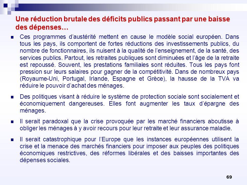69 Une réduction brutale des déficits publics passant par une baisse des dépenses… Ces programmes daustérité mettent en cause le modèle social europée