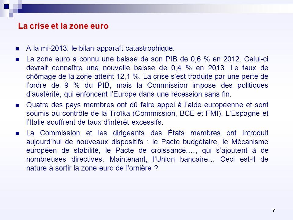 7 La crise et la zone euro A la mi-2013, le bilan apparaît catastrophique. La zone euro a connu une baisse de son PIB de 0,6 % en 2012. Celui-ci devra