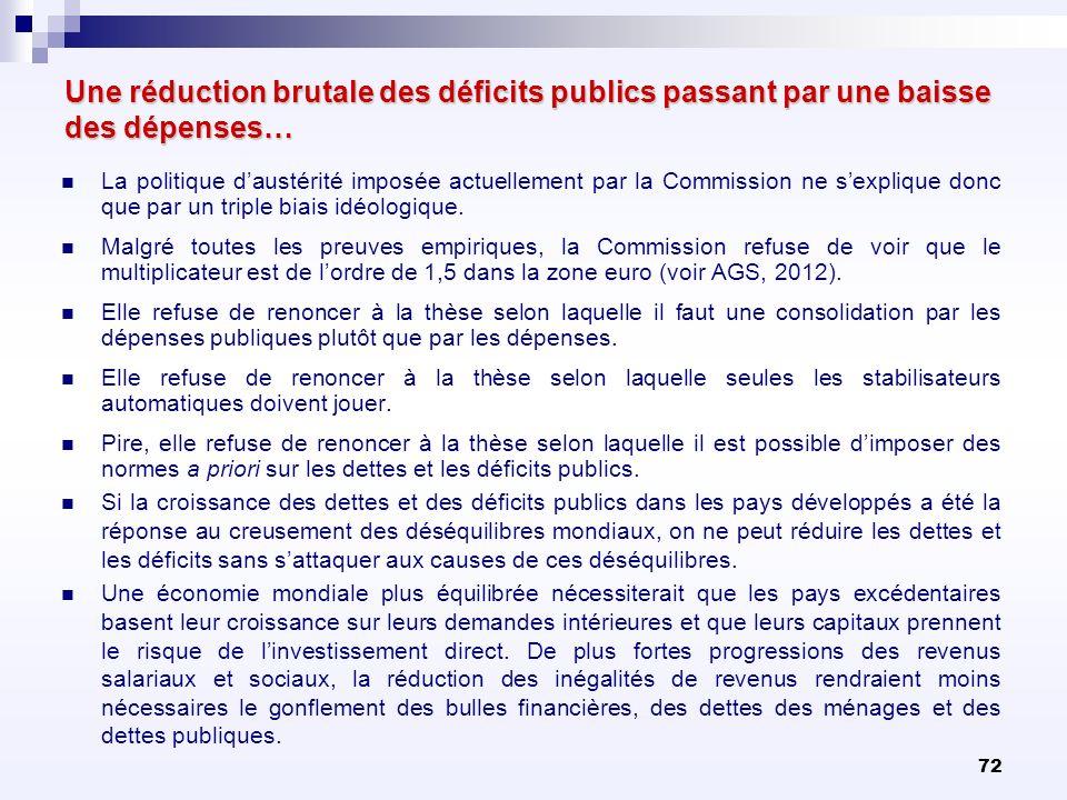 72 Une réduction brutale des déficits publics passant par une baisse des dépenses… La politique daustérité imposée actuellement par la Commission ne s
