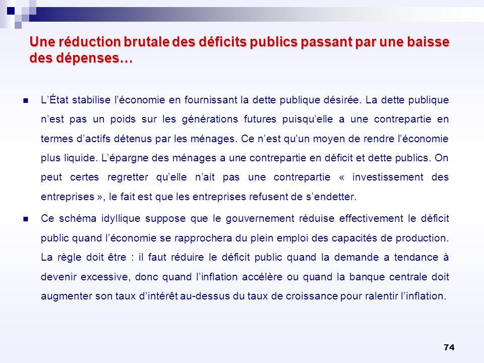 74 Une réduction brutale des déficits publics passant par une baisse des dépenses… LÉtat stabilise léconomie en fournissant la dette publique désirée.