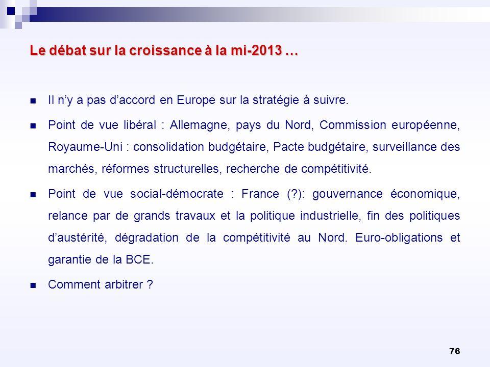 76 Le débat sur la croissance à la mi-2013 … Il ny a pas daccord en Europe sur la stratégie à suivre. Point de vue libéral : Allemagne, pays du Nord,