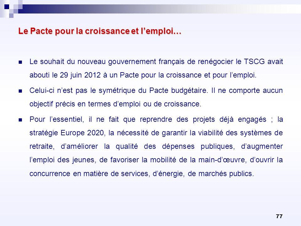 77 Le Pacte pour la croissance et lemploi… Le souhait du nouveau gouvernement français de renégocier le TSCG avait abouti le 29 juin 2012 à un Pacte p