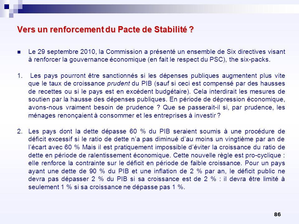 86 Vers un renforcement du Pacte de Stabilité ? Le 29 septembre 2010, la Commission a présenté un ensemble de Six directives visant à renforcer la gou