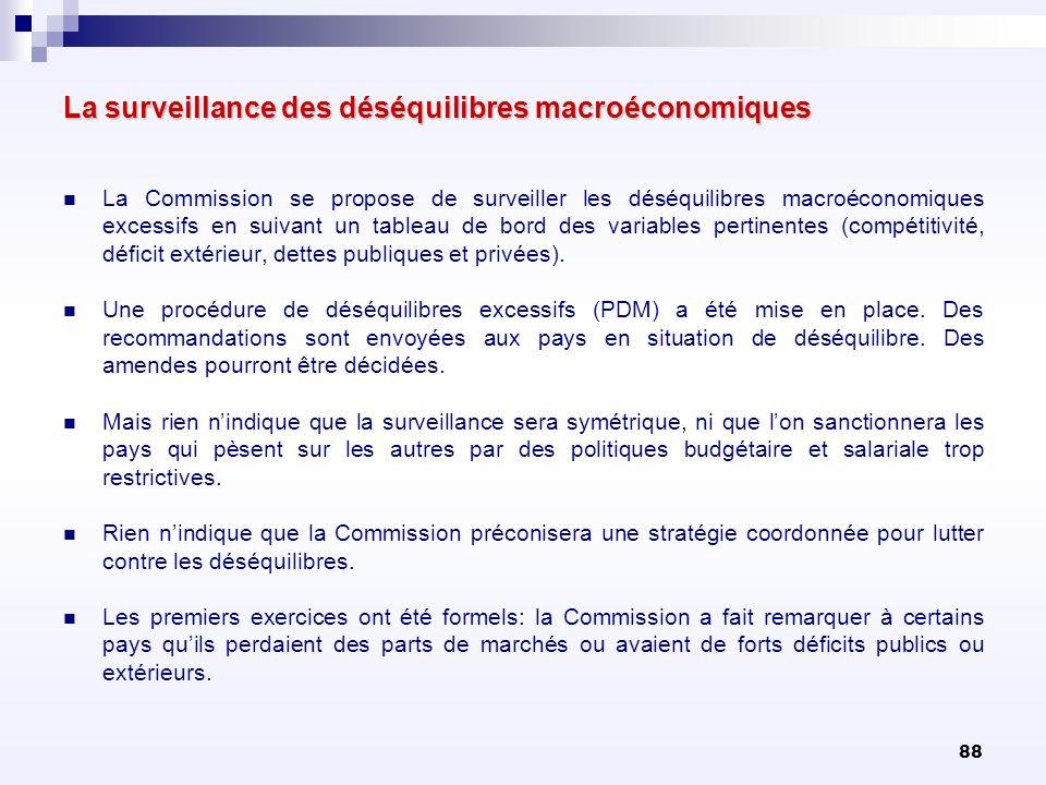 88 La surveillance des déséquilibres macroéconomiques La Commission se propose de surveiller les déséquilibres macroéconomiques excessifs en suivant u