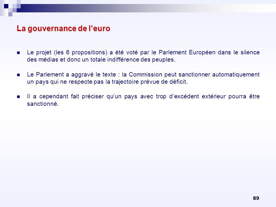 89 La gouvernance de leuro Le projet (les 6 propositions) a été voté par le Parlement Européen dans le silence des médias et donc un totale indifféren