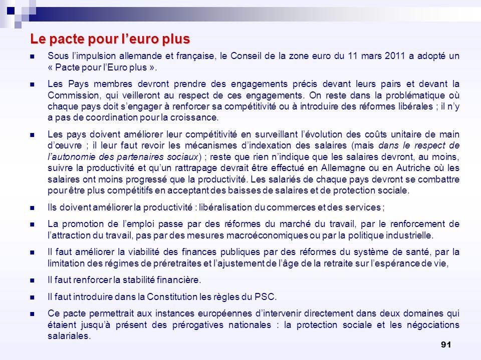 91 Le pacte pour leuro plus Sous limpulsion allemande et française, le Conseil de la zone euro du 11 mars 2011 a adopté un « Pacte pour lEuro plus ».