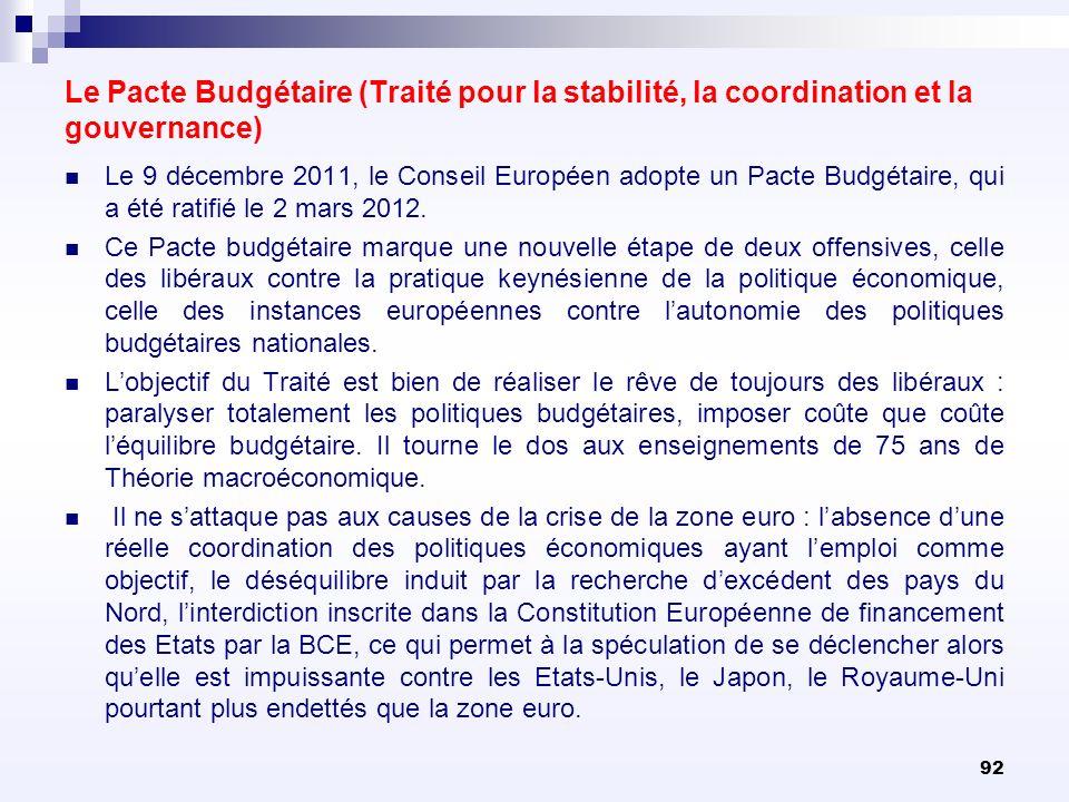 92 Le Pacte Budgétaire (Traité pour la stabilité, la coordination et la gouvernance) Le 9 décembre 2011, le Conseil Européen adopte un Pacte Budgétair