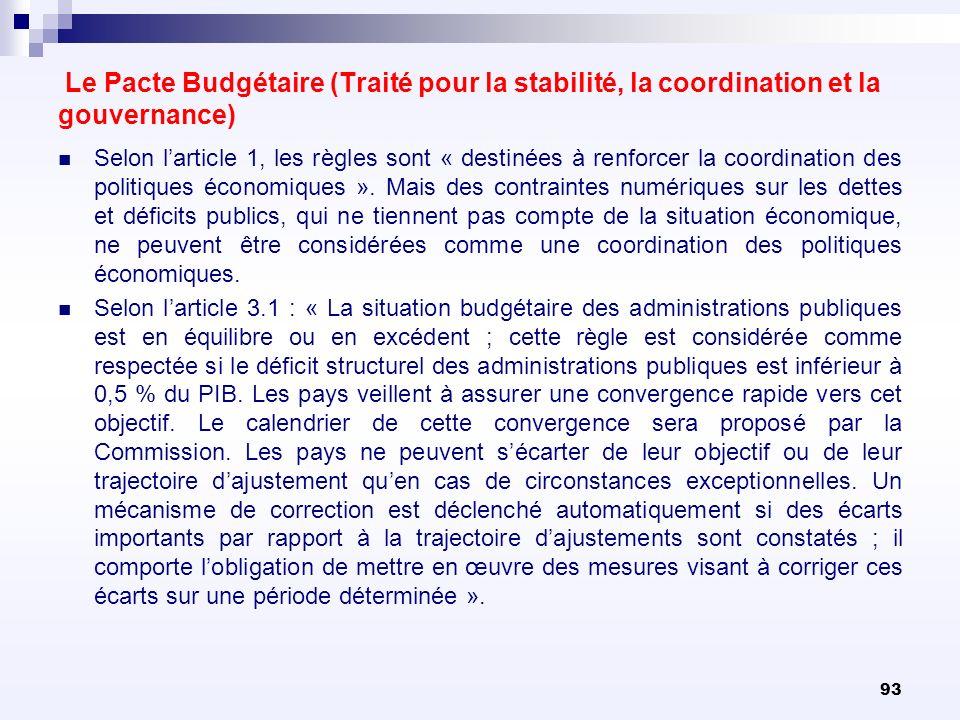 93 Le Pacte Budgétaire (Traité pour la stabilité, la coordination et la gouvernance) Selon larticle 1, les règles sont « destinées à renforcer la coor