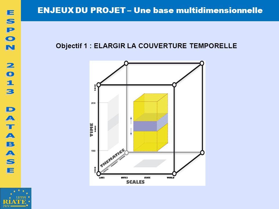 Objectif 1 : ELARGIR LA COUVERTURE TEMPORELLE ENJEUX DU PROJET – Une base multidimensionnelle
