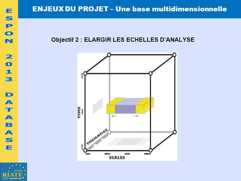 Objectif 2 : ELARGIR LES ECHELLES DANALYSE ENJEUX DU PROJET – Une base multidimensionnelle
