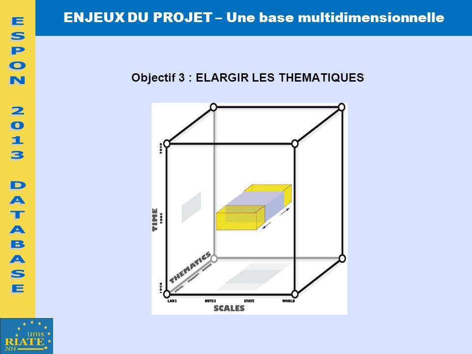 Objectif 3 : ELARGIR LES THEMATIQUES ENJEUX DU PROJET – Une base multidimensionnelle