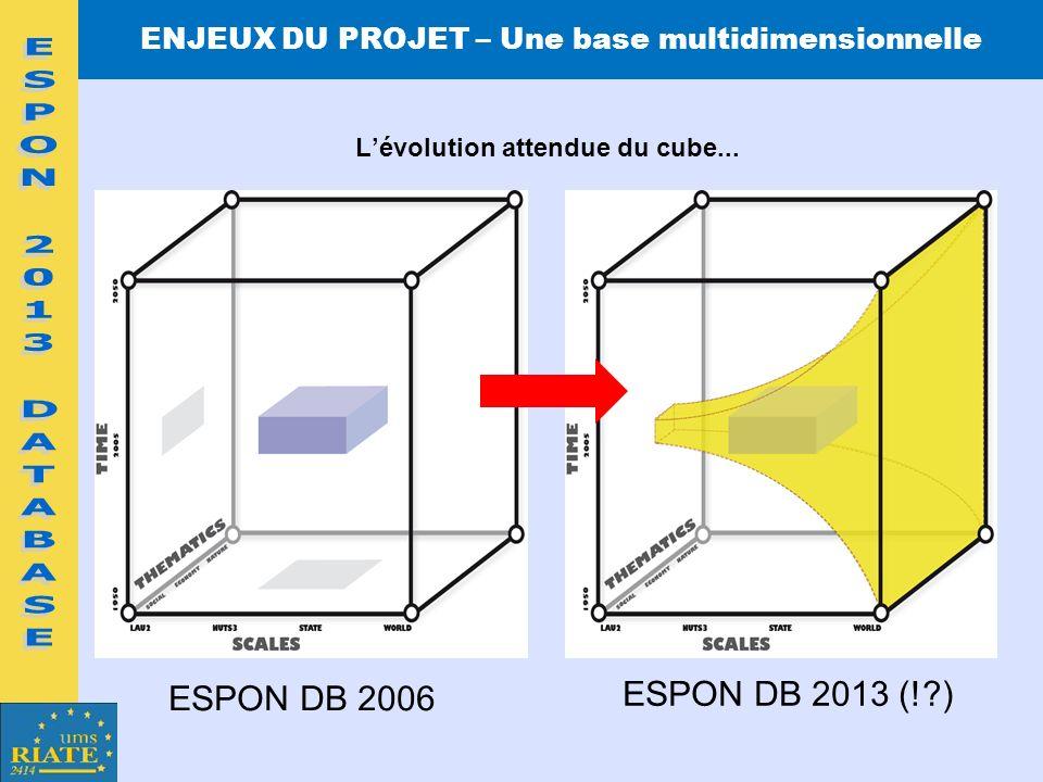 ESPON DB 2006 ESPON DB 2013 (!?) Lévolution attendue du cube... ENJEUX DU PROJET – Une base multidimensionnelle