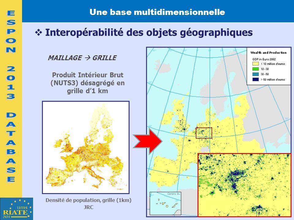 Interopérabilité des objets géographiques Produit Intérieur Brut (NUTS3) désagrégé en grille d1 km MAILLAGE GRILLE Densité de population, grille (1km)