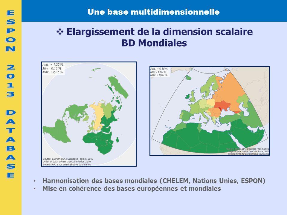 Harmonisation des bases mondiales (CHELEM, Nations Unies, ESPON) Mise en cohérence des bases européennes et mondiales Une base multidimensionnelle Ela